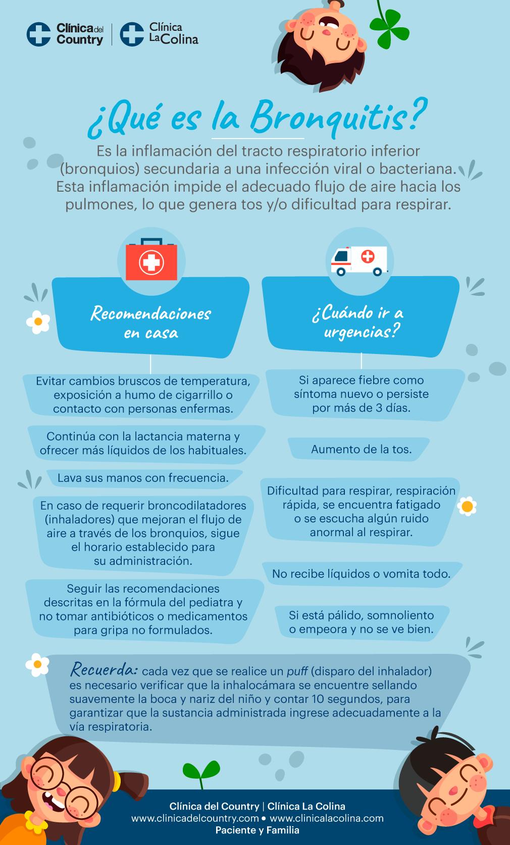 Infografia sobre la enfermedad de la bronquitis